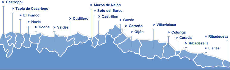 Calidad de las Playas Asturianas